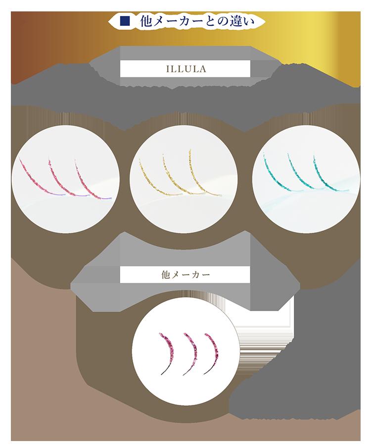 ILULLA(イルーラ)-他社との違い